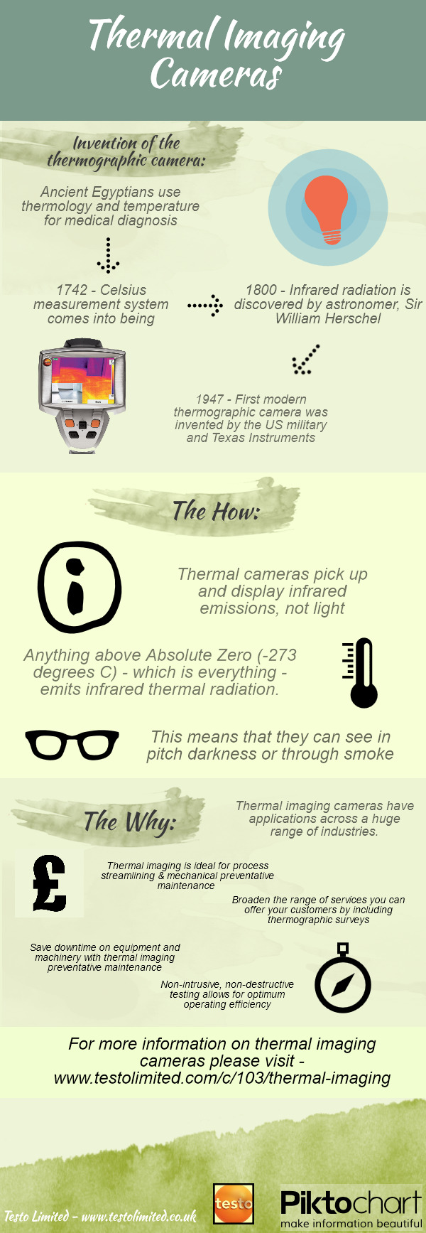 thermal infographic 2