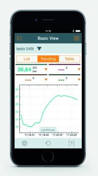 app-screen-testo-549i-pressure-trending-EN